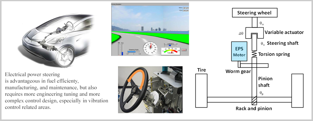 introduction to power steering systems essay In automobiles, power steering is a device that helps drivers steer by augmenting steering effort of the steering wheel hydraulic or electric actuators add controlled energy to the steering mechanism, so the driver can provide less effort to turn the steered wheels when driving at typical speeds.